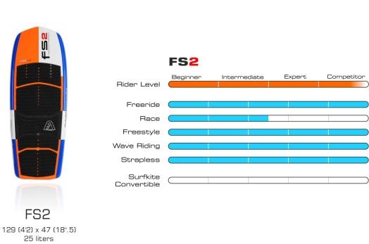 Fs2 graphique board 525px