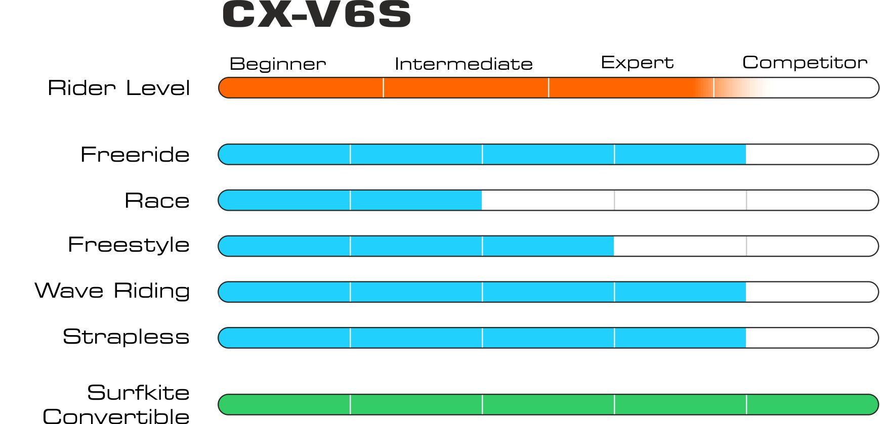 Graphique cxv6s eng 2