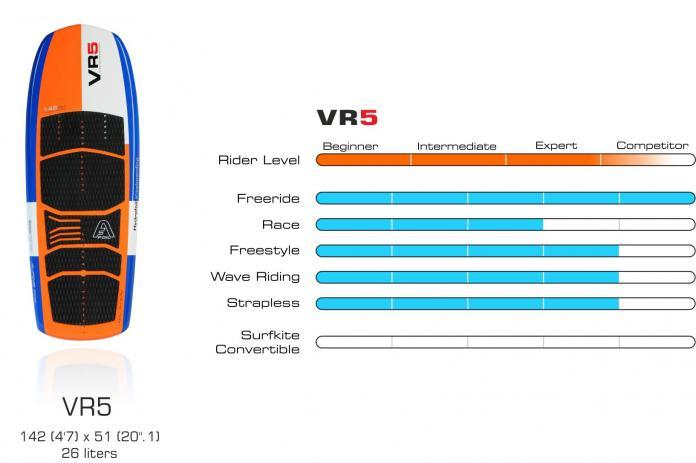 Vr5 graphique board 1