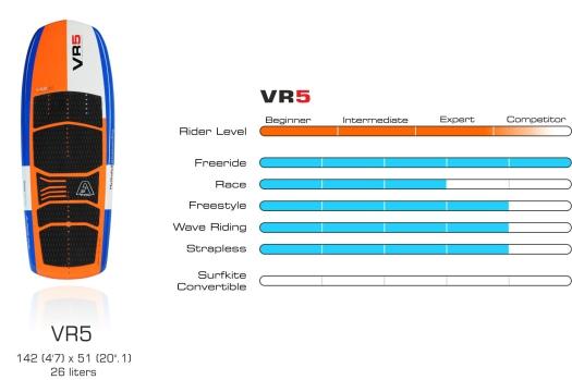Vr5 graphique board 525px