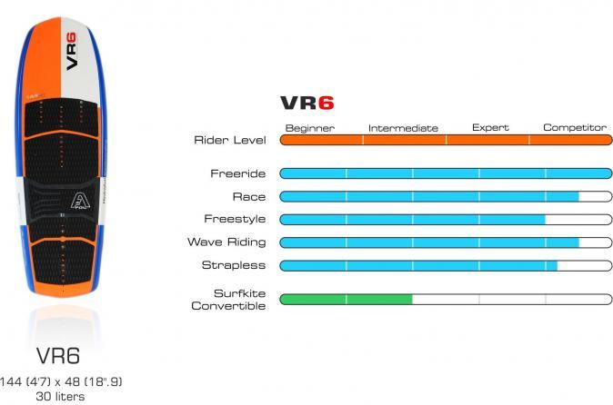 Vr6 graphique board