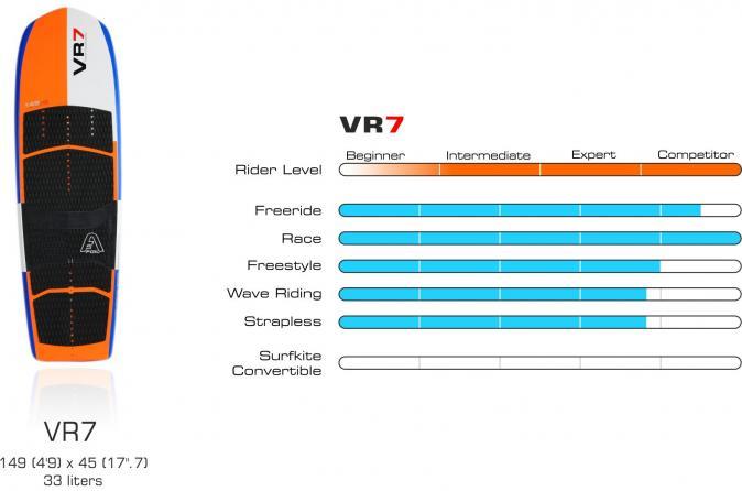 Vr7 graphique board