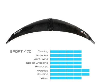 Aile sport graphique 320px