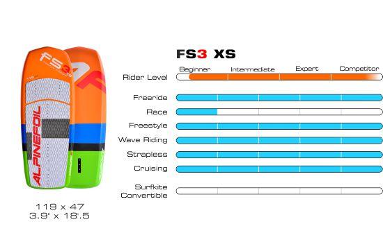 Board fs3xs graphique 550px