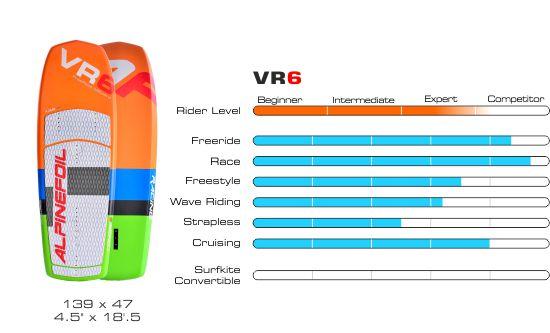 Board vr6 graphique 550px 1