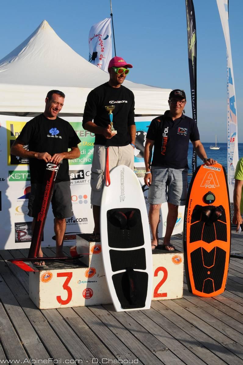 International Kitefoil tour La Ciotat