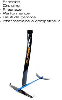 Ultimate freeride cruising freerace performance intermediaire competiteur 1